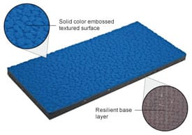 Sport Roll Rubber Flooring Specs